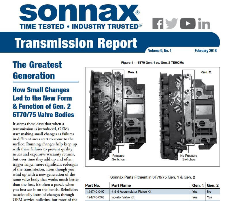 Ts report cover