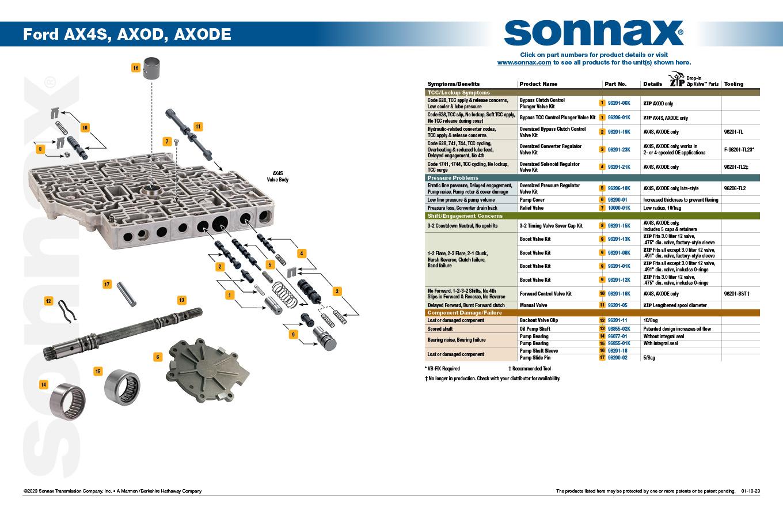 Ford AX4S, AXOD, AXODE Valve Body Layout