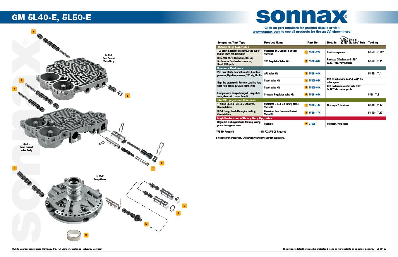 valve body layouts sonnax 47re valve body exploded-view 47re valve body diagram #8