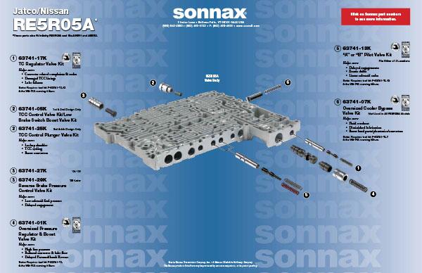 valve body layouts sonnax 47re bottom valve body parts diagram 47re valve body diagram #4