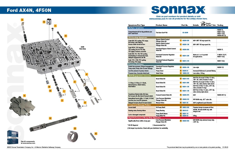 SONNAX FORWARD CONTROL VALVE KIT AX4N 4F50N FORD 9620607K