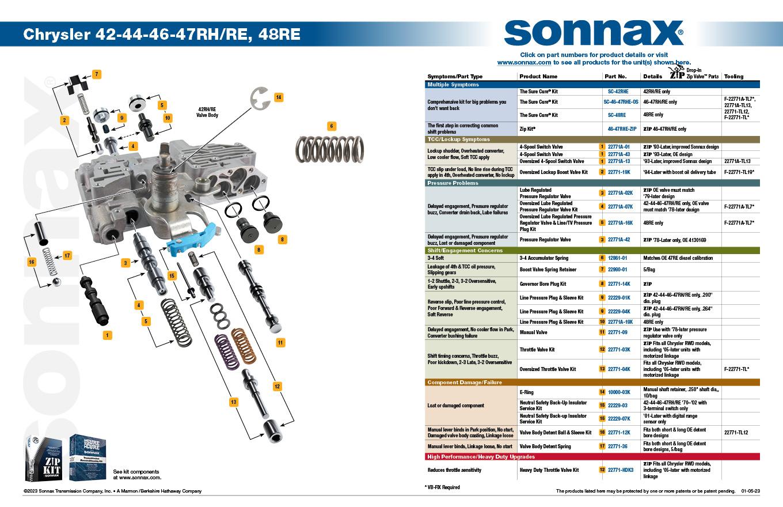 Sonnax Chrysler 42 44 46 47 Rh Re 48re Valve Body Layout
