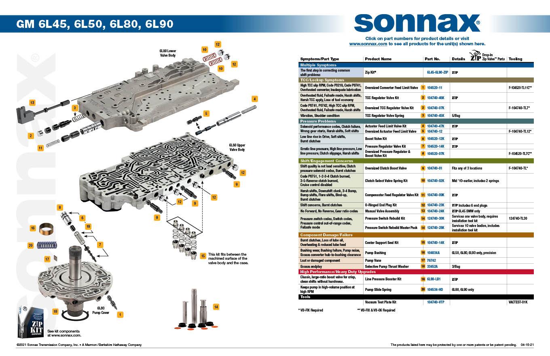 Sonnax Zip Kit® - 6L45-6L90-ZIP