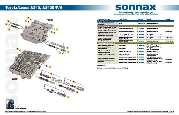 Toyota/Lexus A340, A340E/F/H Valve Body Layout