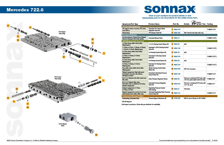 Sonnax 68942-05K Overlap Control Valve Sleeve Kit Fits 722.6 Mercedes Benz Trans