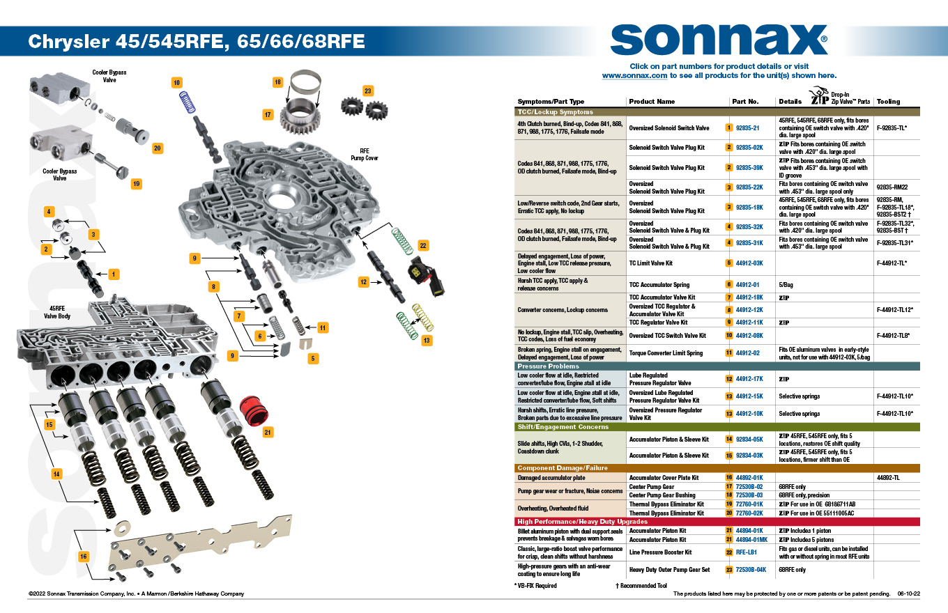 valve body layouts sonnax 47re transmission valve body diagram 47re valve body diagram #12