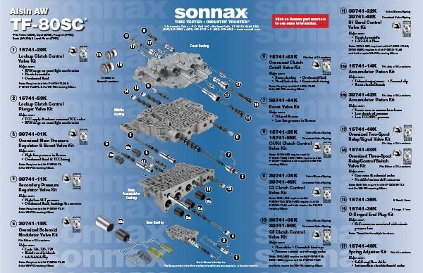 sonnax oversized c3 clutch control valve kit 39741 50k rh sonnax com Service Manuals Chilton Manuals