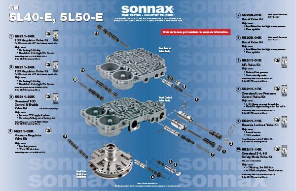 GM 5L40 E_VBL_Thumb?v=1483625076 valve body layouts sonnax GM 4L60E Transmission at fashall.co