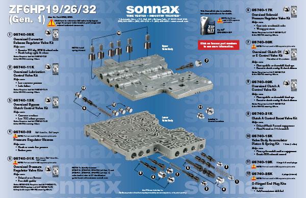 Bmw Zf Transmission Ehp19 Transmission Rebuild Part I 325i