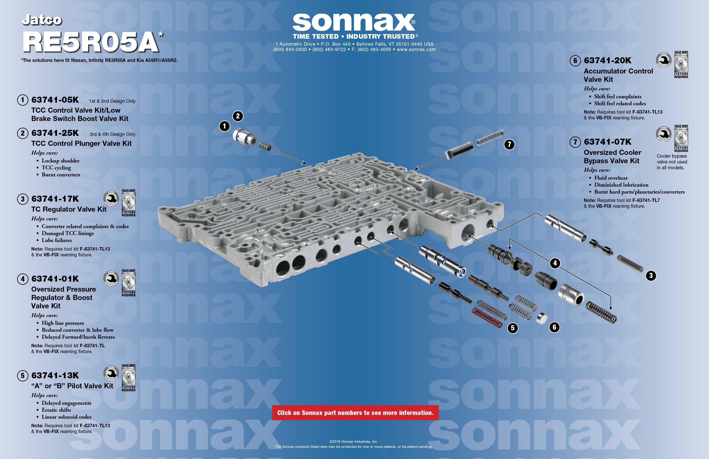a341e manual valve body ebook