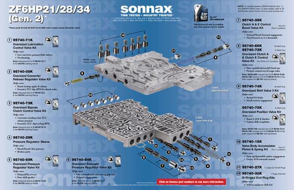 Valve Body Layouts Sonnax
