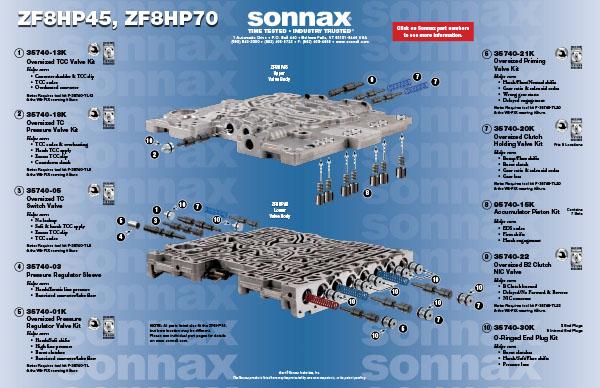Zf8hp45 70 vbl thumb