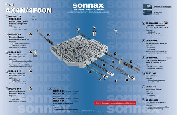 Sonnax The Sure Cure Kit Scax4n. Ford Ax4n 450n. Ford. Ford Diagram Axod Transmissionwarles At Scoala.co