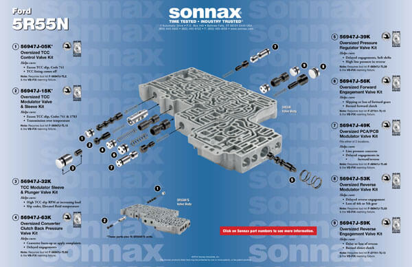 4r55e parts diagram valve body layouts sonnax  valve body layouts sonnax