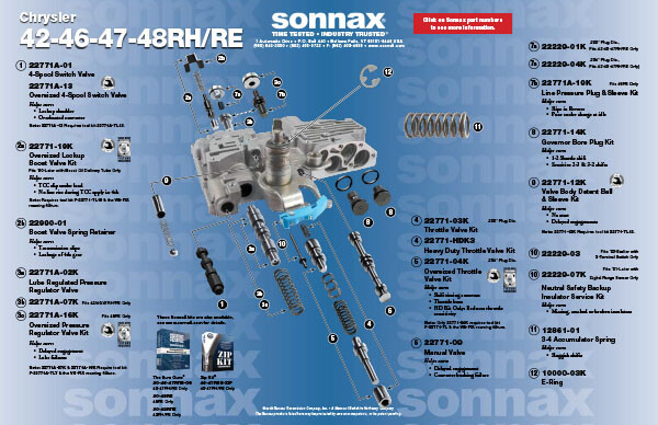 48re Transmission Valve Body Diagram - Bookmark About Wiring Diagram