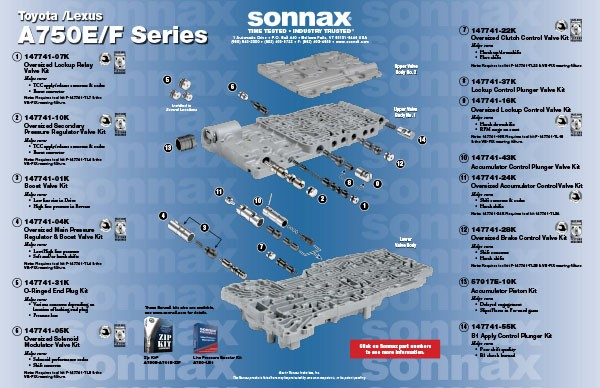 Sonnax Toyota A750E/F Series Valve Body Layout